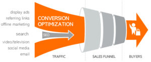 search engine marketing conversion 300x123 search engine marketing conversion